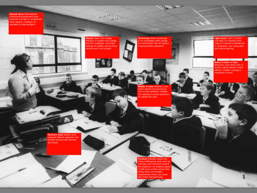 From:  Learning Environments Campaign Prospectus - From the inside looking out