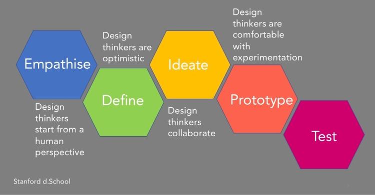 design-process.jpg